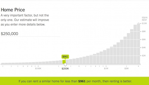 Renting vs buying a house - NYT housing calculator